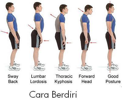 postures-1