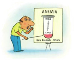 anemia-cartoon