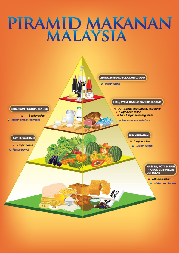 Dietetika Penyakit Infeksi - Badan PPSDM Kesehatan - Kemenkes