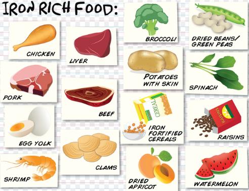 22 - 10 Makanan Sumber Zat Besi untuk yang Sedang Diet